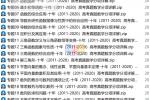 学霸养成-(2011-2020)高考真题数学分项详解共35份资料word版-有儿女 学霸 神兽 学霸笔记